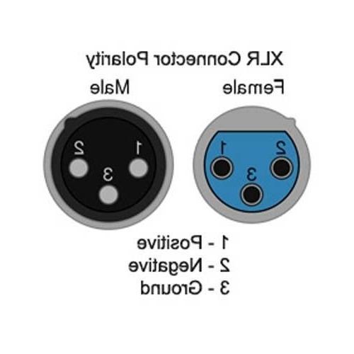36 XLR Plug for 500, 800, 1000 MX500,