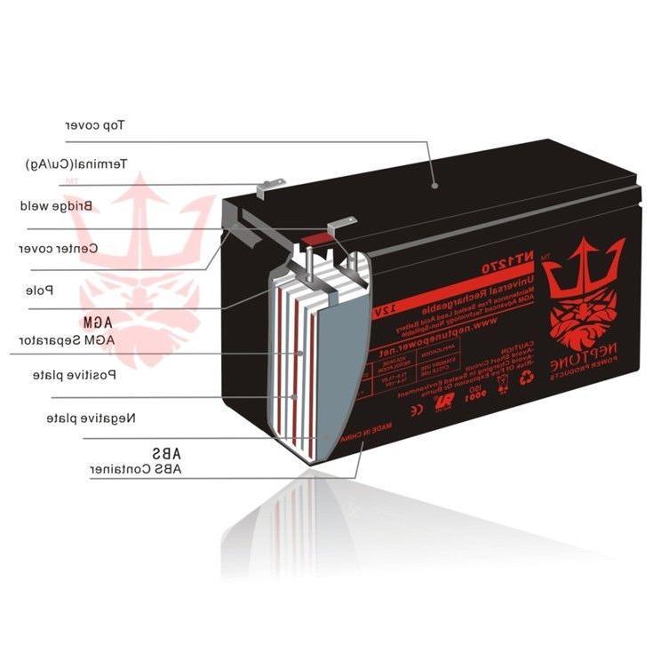 Razor E100 Electric Scooter Battery 12V 5AH
